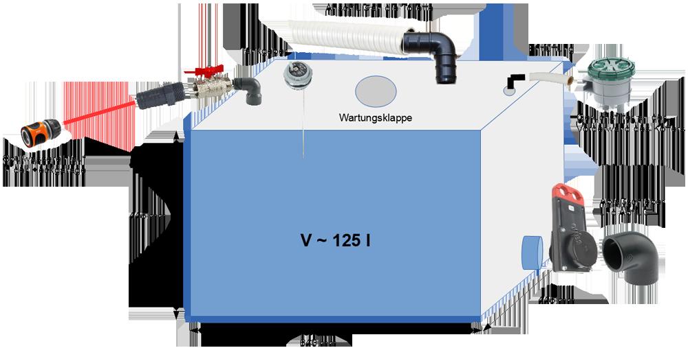 WGS-03